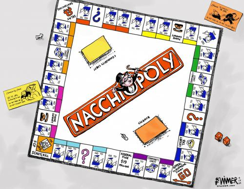 Cartoon: Nacchiopoly (medium) by karlwimer tagged nacchio,qwest,insider,training,jail,prison,monopoly,nacchiopoly,business,ceo