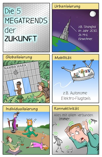 Cartoon: Megatrends (medium) by CloudScience tagged trend,trends,megatrends,zukunft,globalisierung,digitalisierung,digital,comic,webtoon,it,technik,tech,technologie,individualisierung,konnektivität,mobilität,urbanisierung,vernetzung,trend,trends,megatrends,zukunft,globalisierung,digitalisierung,digital,comic,webtoon,it,technik,tech,technologie,individualisierung,konnektivität,mobilität,urbanisierung,vernetzung