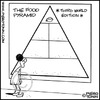 Cartoon: Third worlds Food Pyramid (small) by Piero Tonin tagged piero,tonin,food,pyramid,third,world,hunger,hungry,famine