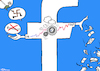 Facebook-Mechanismus