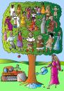 Cartoon: Nature and Progress (small) by Alexei Talimonov tagged nature progress